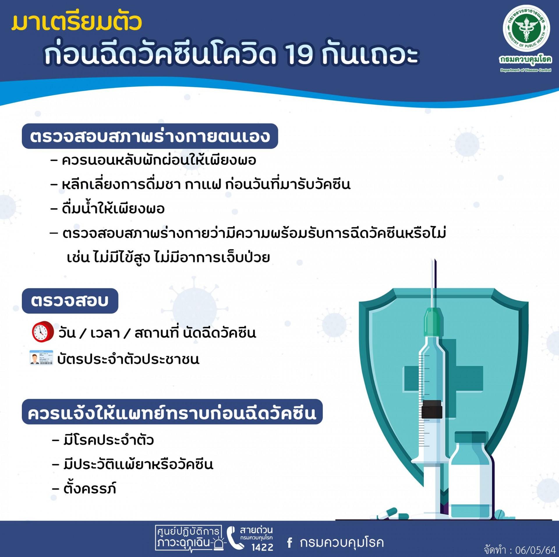 การเตรียมตัวก่อนฉีดวัคซีนโควิด 19 !!